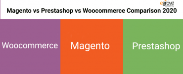 woocommerce vs magento vs prestashop