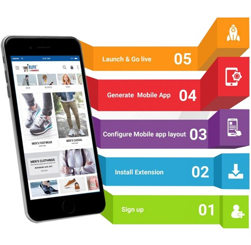 mCommerce mobile app development