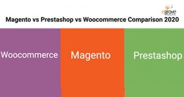 magento-vs-prestashop-vs-woocommerce