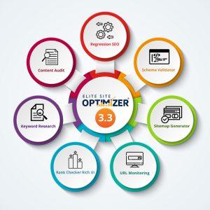 Elite Site Optimizer - 3.3 Features Infographic